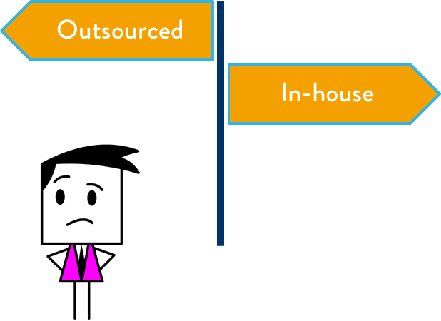 A Guide to Outsourced Marketing